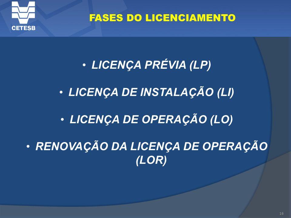 LICENÇA DE INSTALAÇÃO (LI) LICENÇA DE OPERAÇÃO (LO)