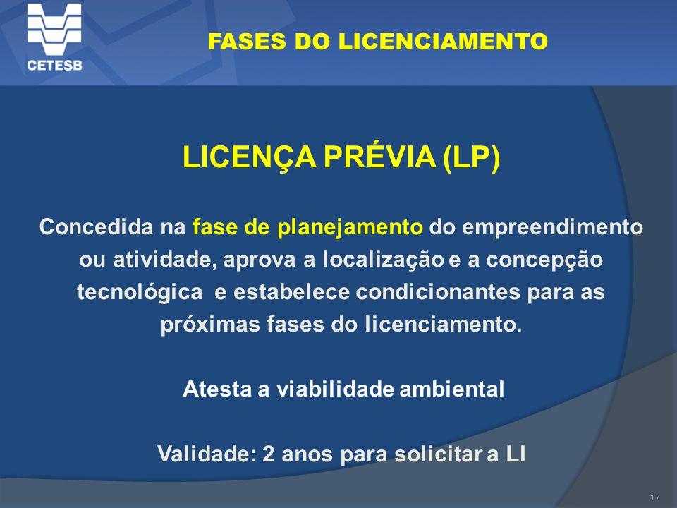 LICENÇA PRÉVIA (LP) FASES DO LICENCIAMENTO