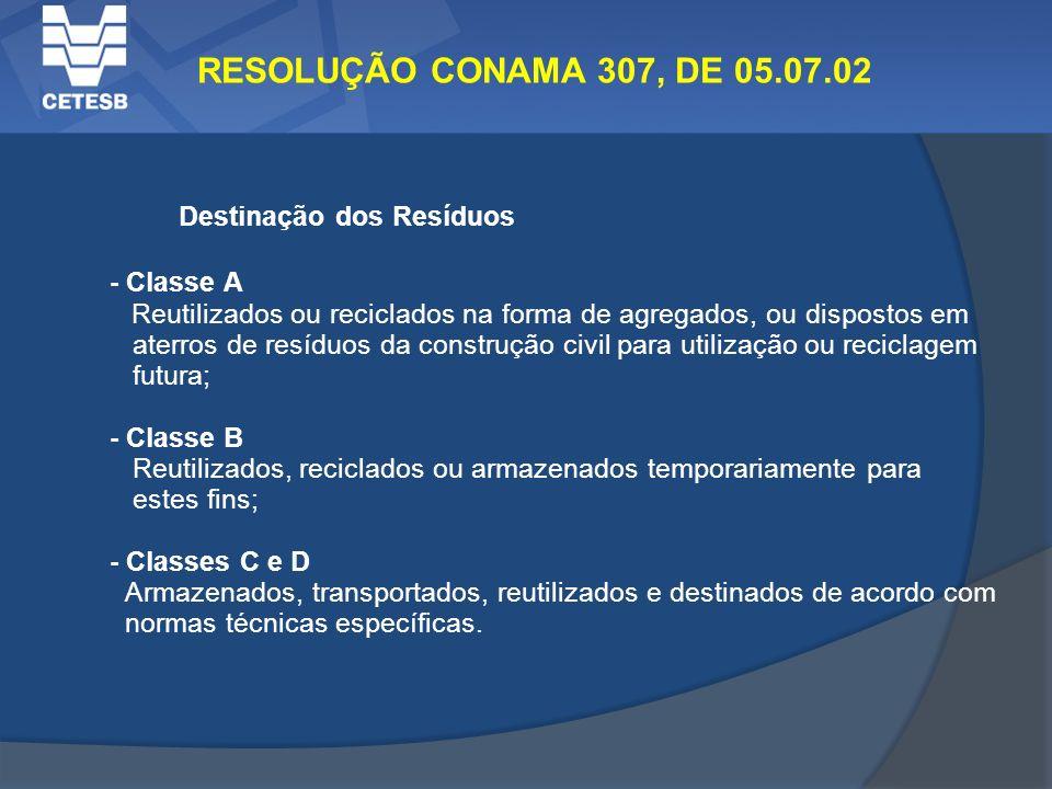 RESOLUÇÃO CONAMA 307, DE 05.07.02 Destinação dos Resíduos - Classe A