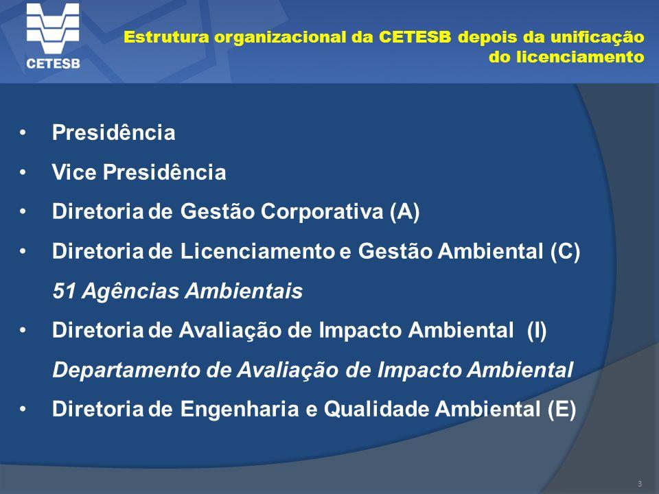 Diretoria de Gestão Corporativa (A)