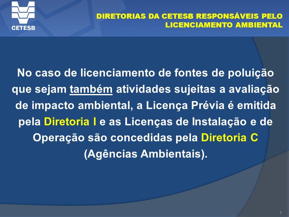 DIRETORIAS DA CETESB RESPONSÁVEIS PELO LICENCIAMENTO AMBIENTAL
