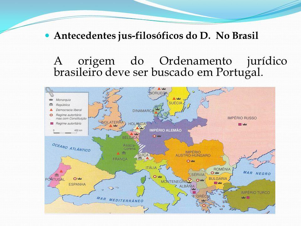 Antecedentes jus-filosóficos do D. No Brasil