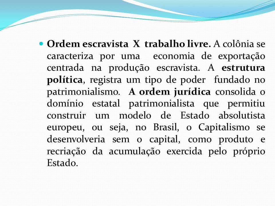 Ordem escravista X trabalho livre