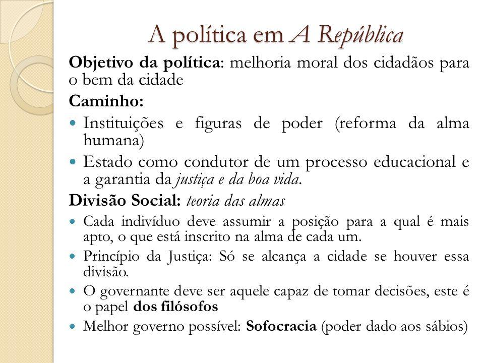 A política em A República