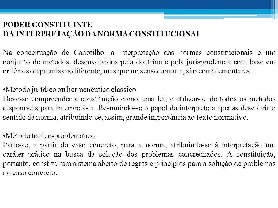 PODER CONSTITUINTE DA INTERPRETAÇÃO DA NORMA CONSTITUCIONAL.