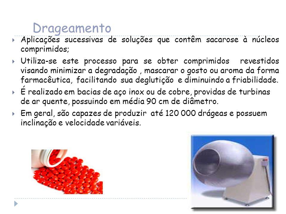 Drageamento Aplicações sucessivas de soluções que contêm sacarose à núcleos comprimidos;