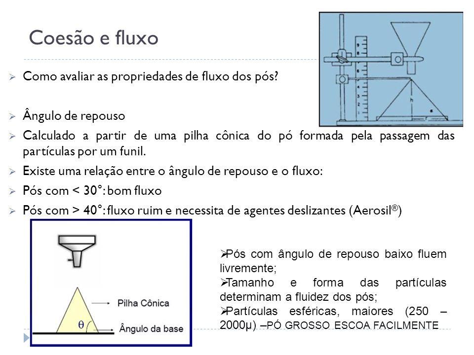 Coesão e fluxo Como avaliar as propriedades de fluxo dos pós