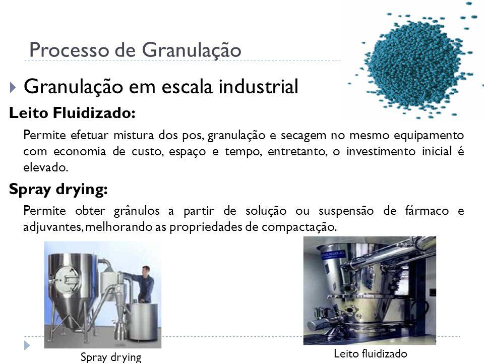Processo de Granulação