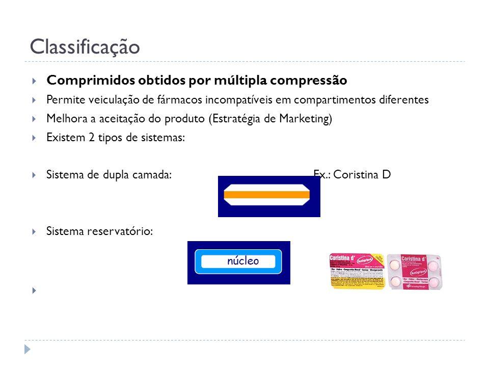 Classificação Comprimidos obtidos por múltipla compressão