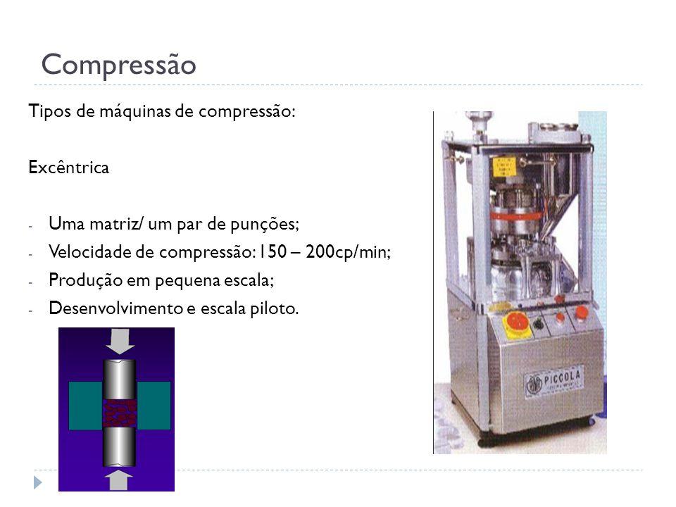 Compressão Tipos de máquinas de compressão: Excêntrica