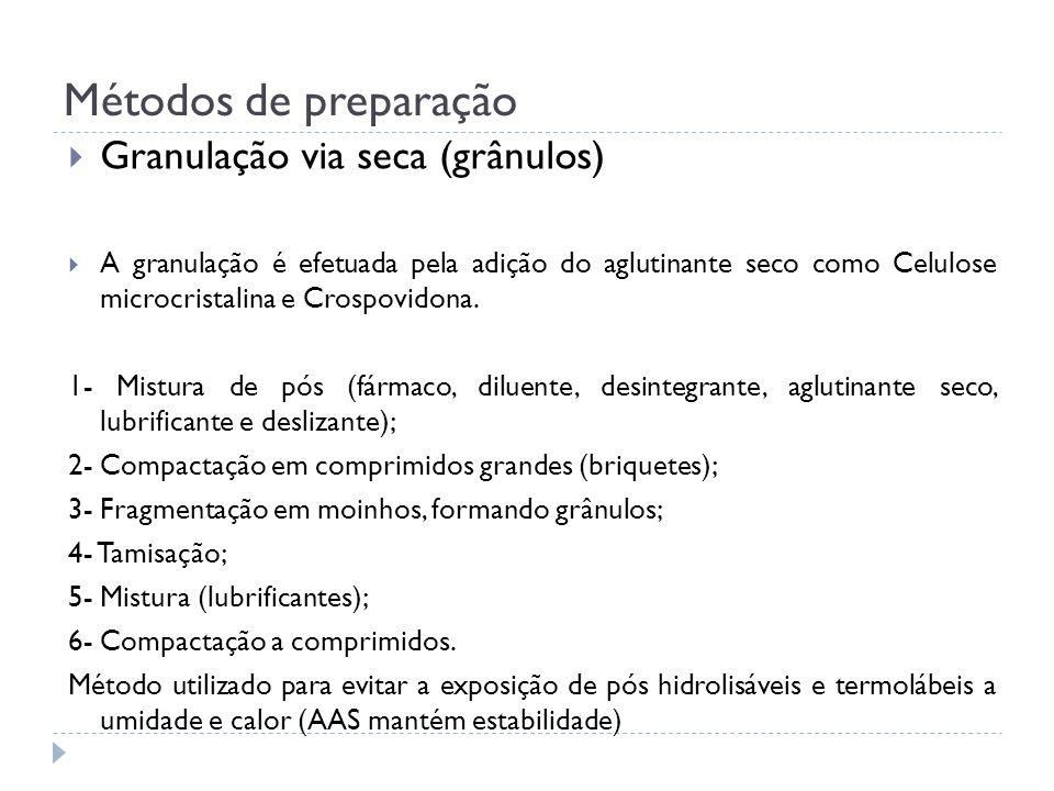 Métodos de preparação Granulação via seca (grânulos)