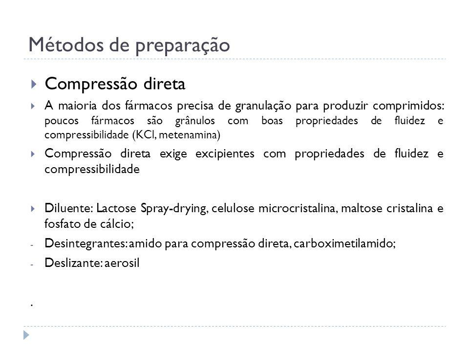 Métodos de preparação Compressão direta