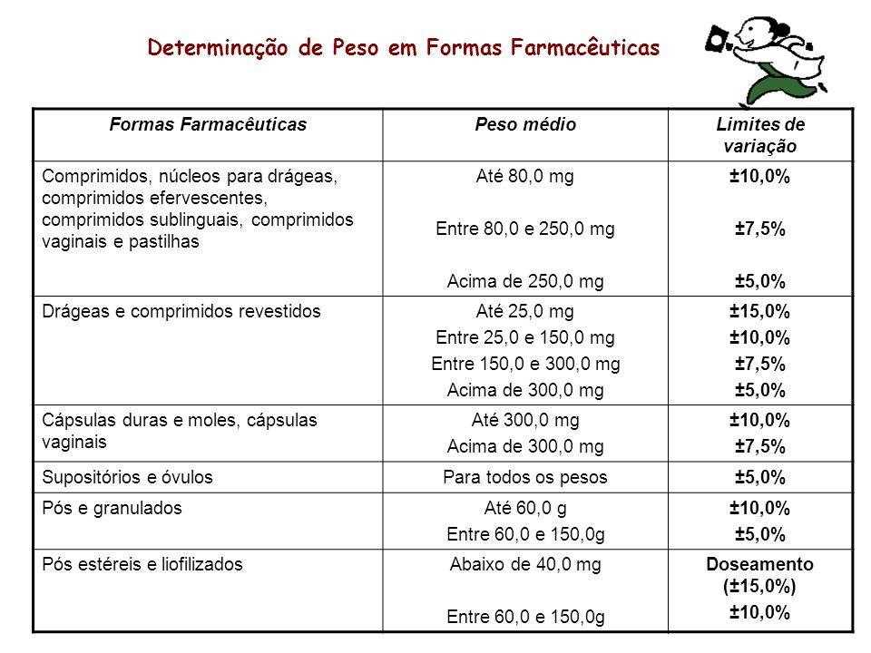 Determinação de Peso em Formas Farmacêuticas