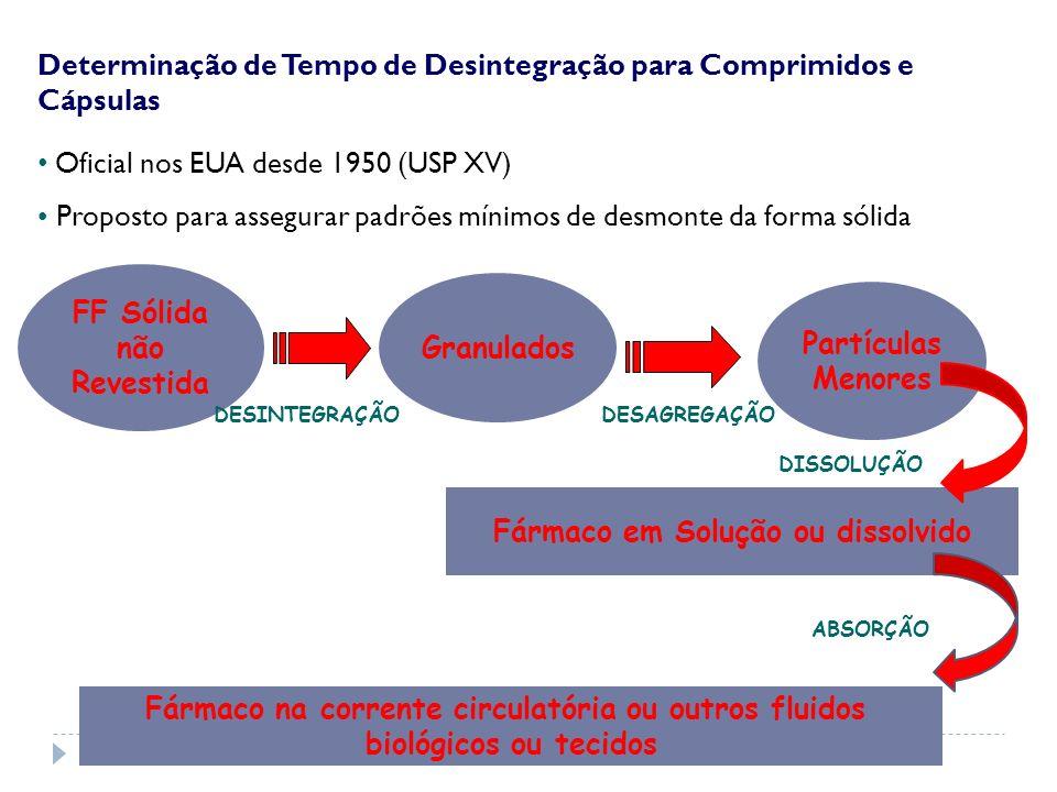 Determinação de Tempo de Desintegração para Comprimidos e Cápsulas