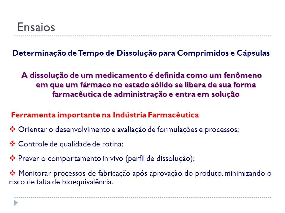 Ensaios Determinação de Tempo de Dissolução para Comprimidos e Cápsulas. Ferramenta importante na Indústria Farmacêutica.