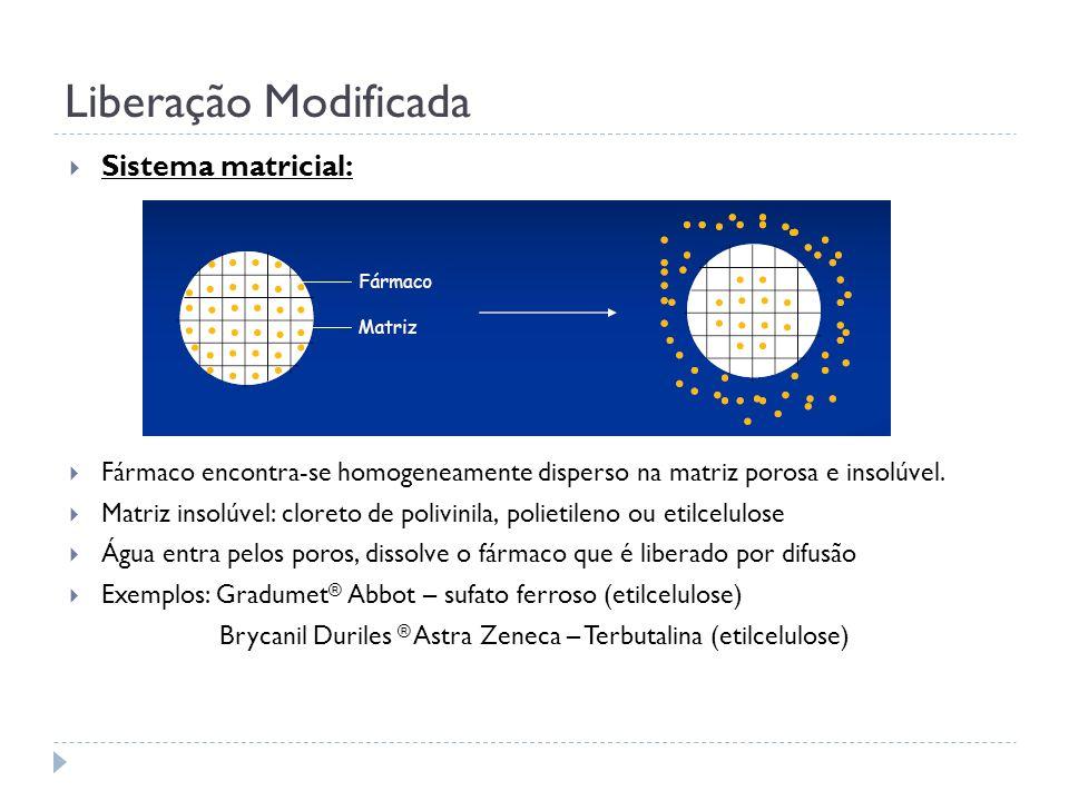 Liberação Modificada Sistema matricial: