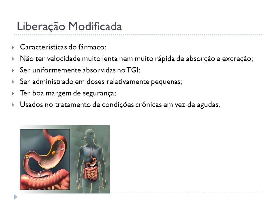 Liberação Modificada Características do fármaco: