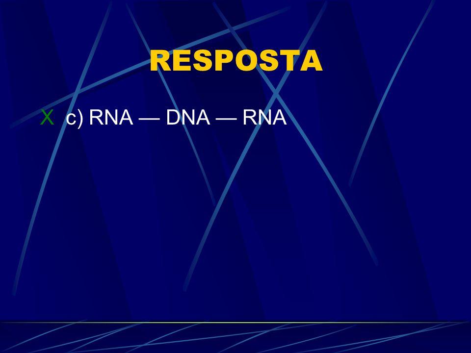 RESPOSTA X c) RNA — DNA — RNA