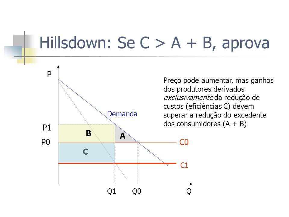 Hillsdown: Se C > A + B, aprova
