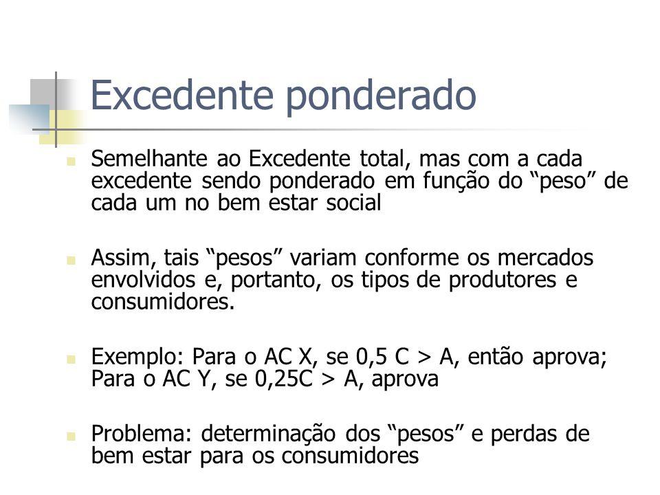 Excedente ponderado Semelhante ao Excedente total, mas com a cada excedente sendo ponderado em função do peso de cada um no bem estar social.