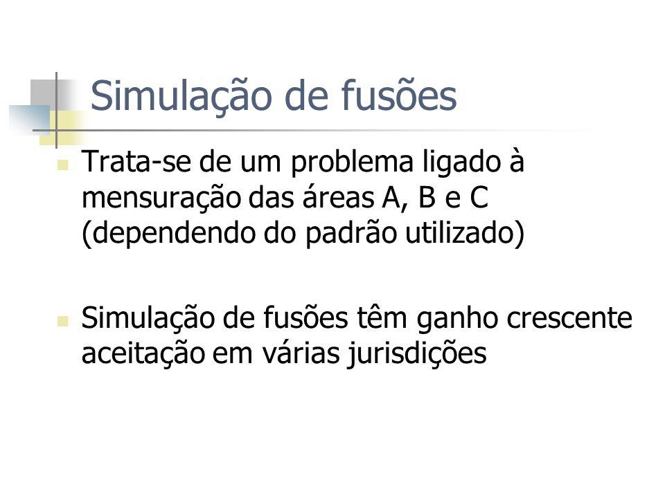 Simulação de fusões Trata-se de um problema ligado à mensuração das áreas A, B e C (dependendo do padrão utilizado)