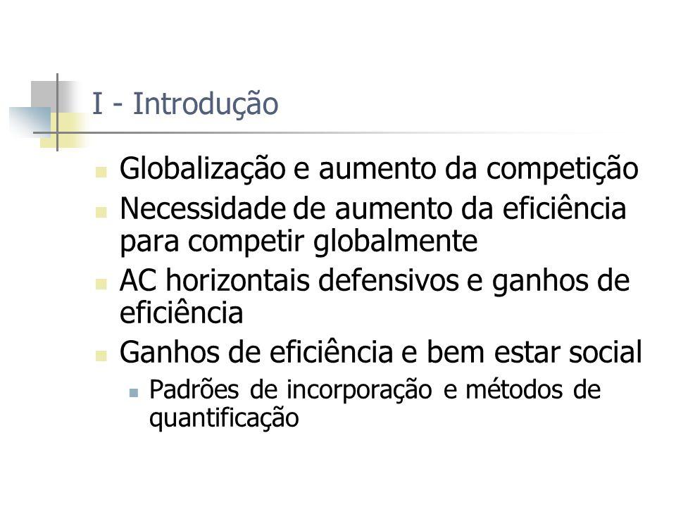 Globalização e aumento da competição