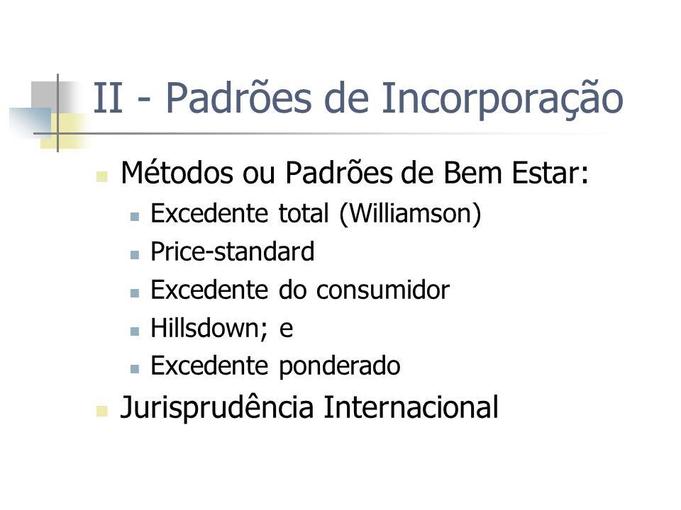 II - Padrões de Incorporação