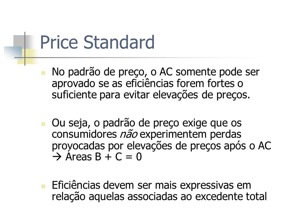 Price Standard No padrão de preço, o AC somente pode ser aprovado se as eficiências forem fortes o suficiente para evitar elevações de preços.