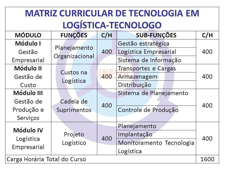 MATRIZ CURRICULAR DE TECNOLOGIA EM LOGÍSTICA-TECNOLOGO