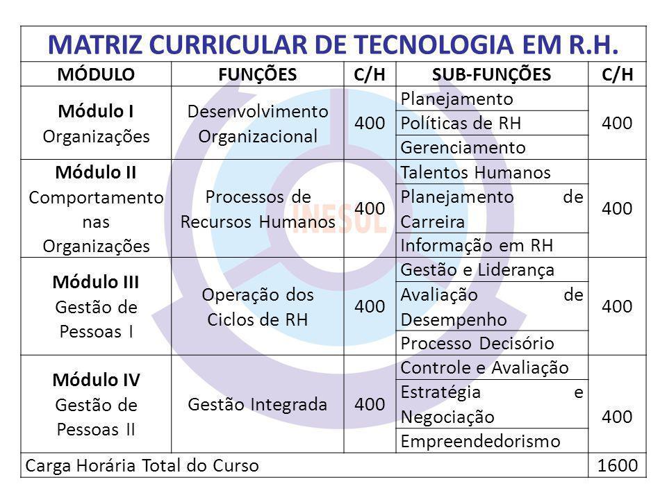 MATRIZ CURRICULAR DE TECNOLOGIA EM R.H.