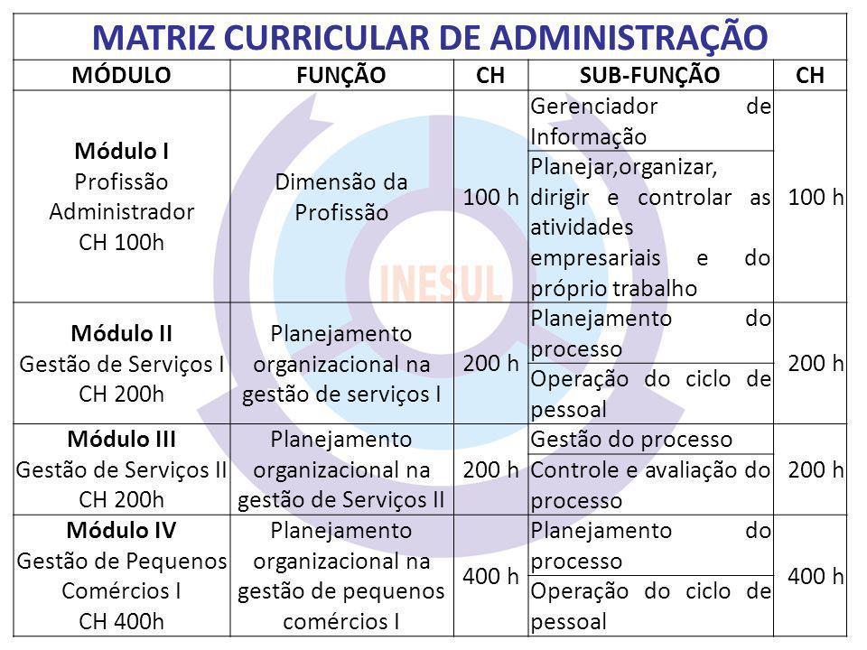 MATRIZ CURRICULAR DE ADMINISTRAÇÃO