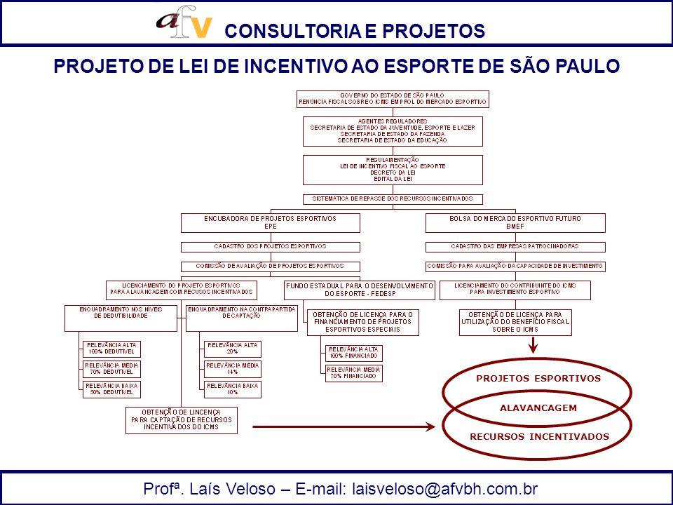 PROJETO DE LEI DE INCENTIVO AO ESPORTE DE SÃO PAULO