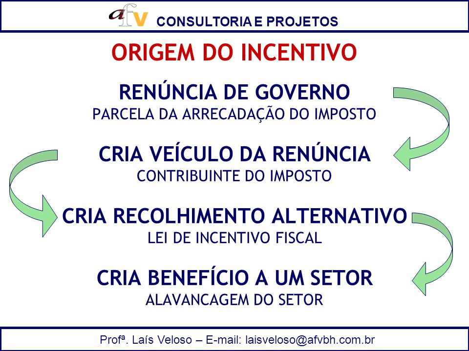 ORIGEM DO INCENTIVO RENÚNCIA DE GOVERNO CRIA VEÍCULO DA RENÚNCIA