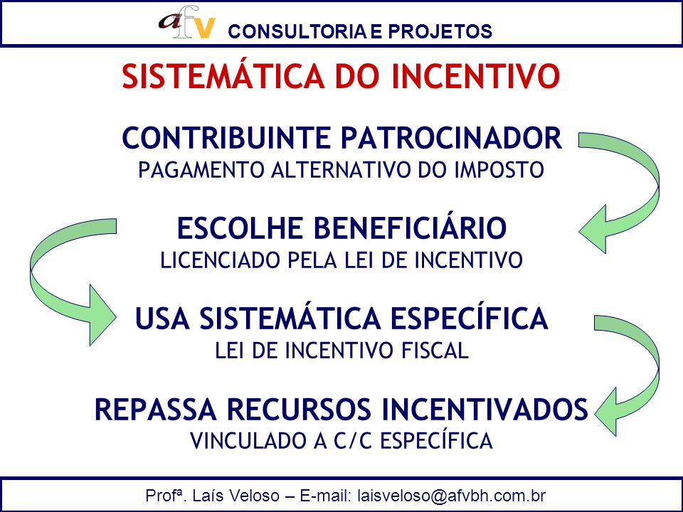 SISTEMÁTICA DO INCENTIVO