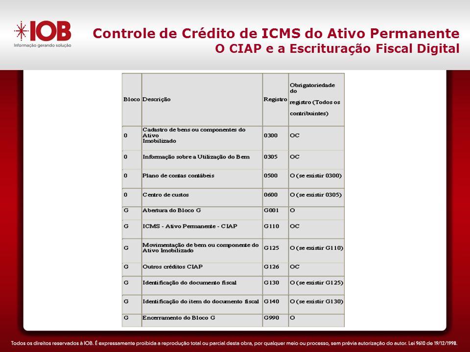 Controle de Crédito de ICMS do Ativo Permanente