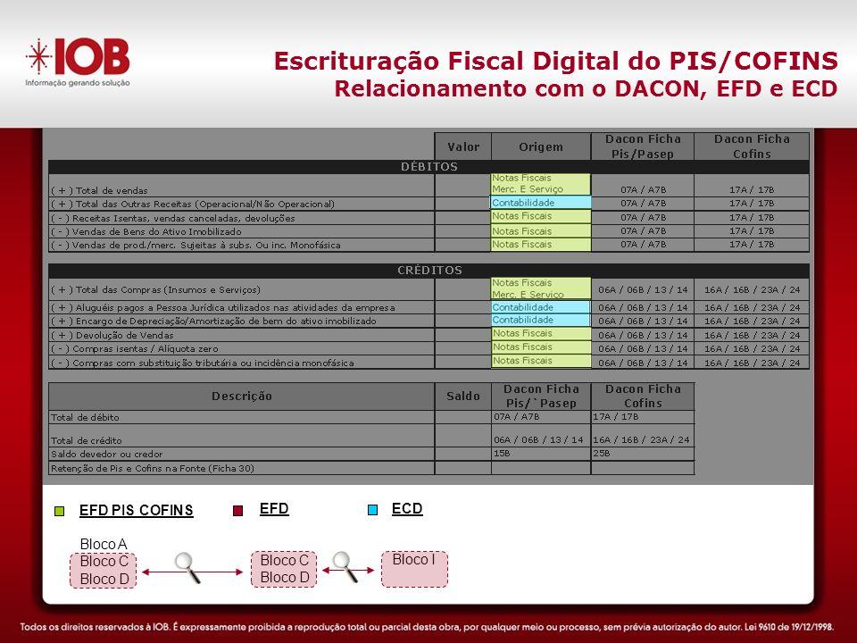 Escrituração Fiscal Digital do PIS/COFINS