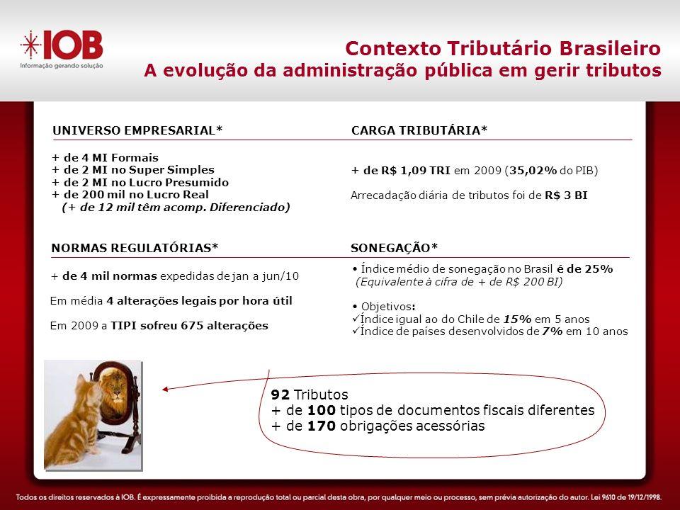 Contexto Tributário Brasileiro