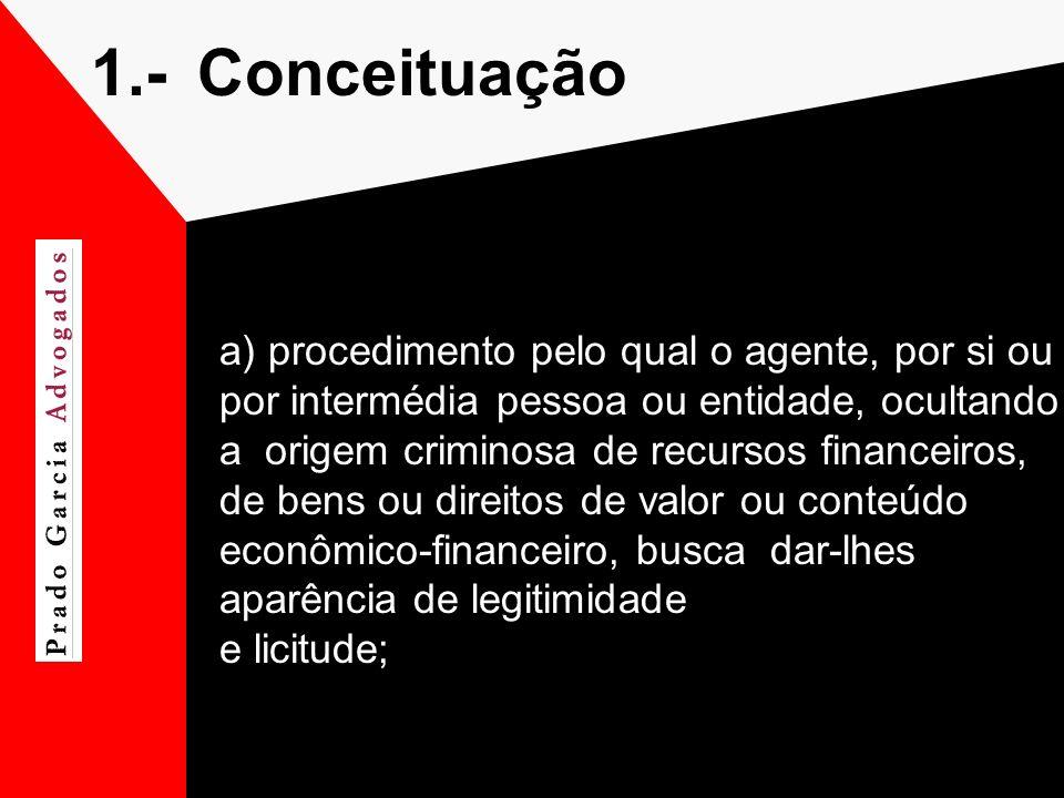1.- Conceituação