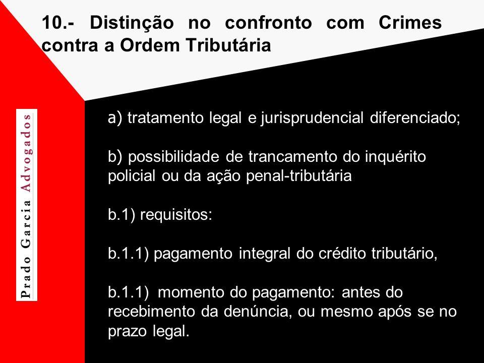10.- Distinção no confronto com Crimes contra a Ordem Tributária