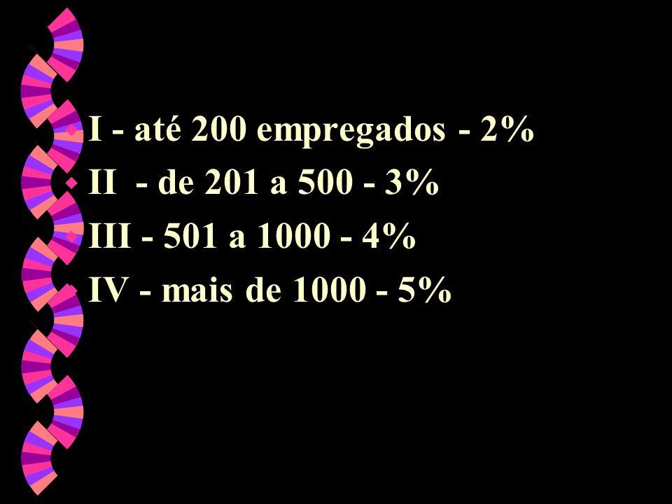 I - até 200 empregados - 2% II - de 201 a 500 - 3% III - 501 a 1000 - 4% IV - mais de 1000 - 5%