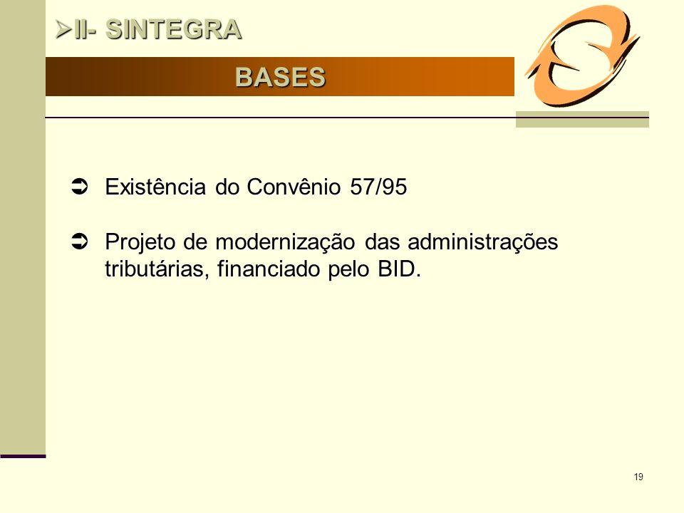 II- SINTEGRA BASES Existência do Convênio 57/95