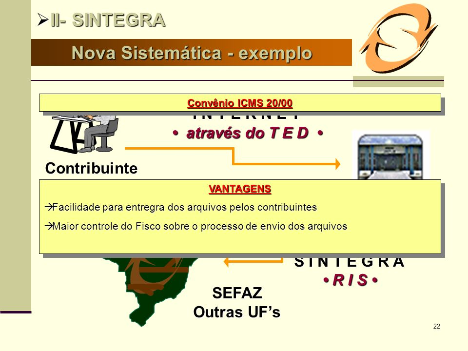 Nova Sistemática - exemplo