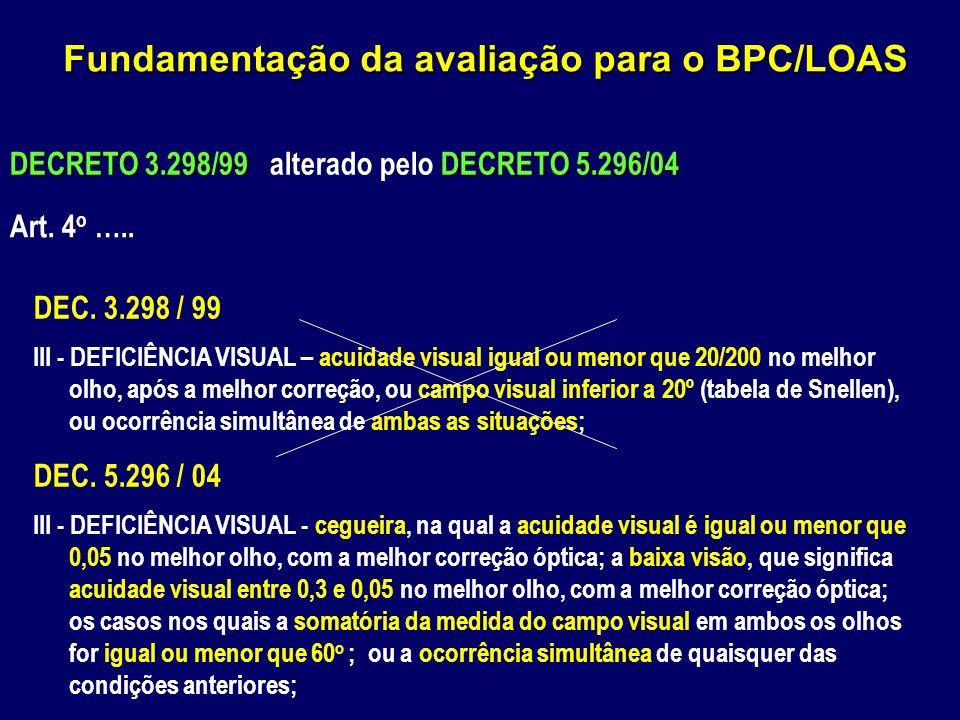 Fundamentação da avaliação para o BPC/LOAS