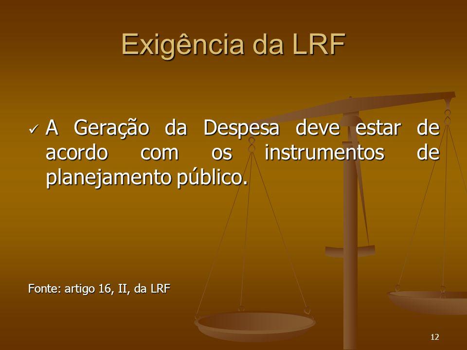 Exigência da LRF A Geração da Despesa deve estar de acordo com os instrumentos de planejamento público.