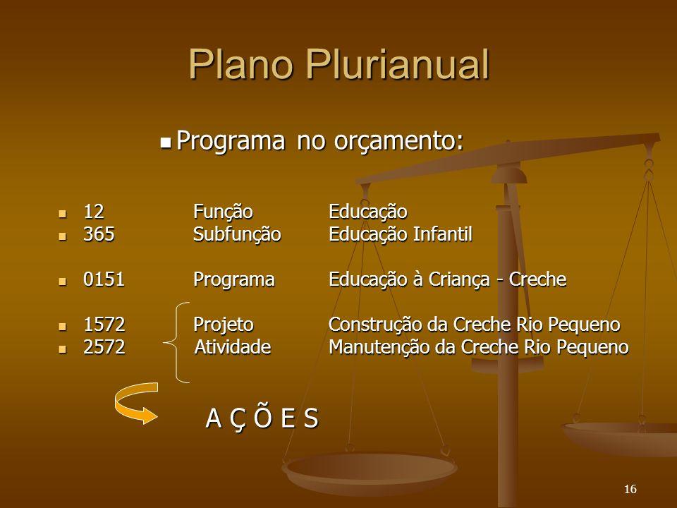 Plano Plurianual Programa no orçamento: A Ç Õ E S 12 Função Educação