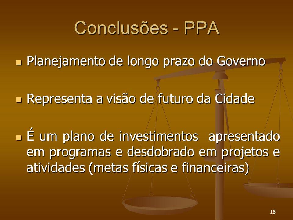 Conclusões - PPA Planejamento de longo prazo do Governo