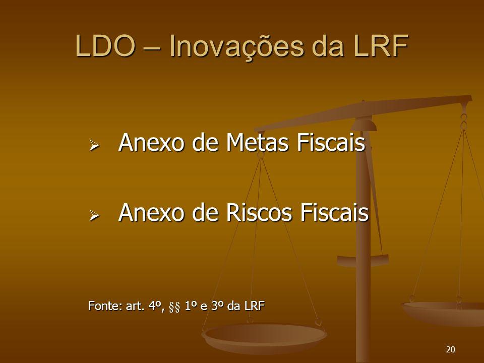 LDO – Inovações da LRF Anexo de Metas Fiscais Anexo de Riscos Fiscais