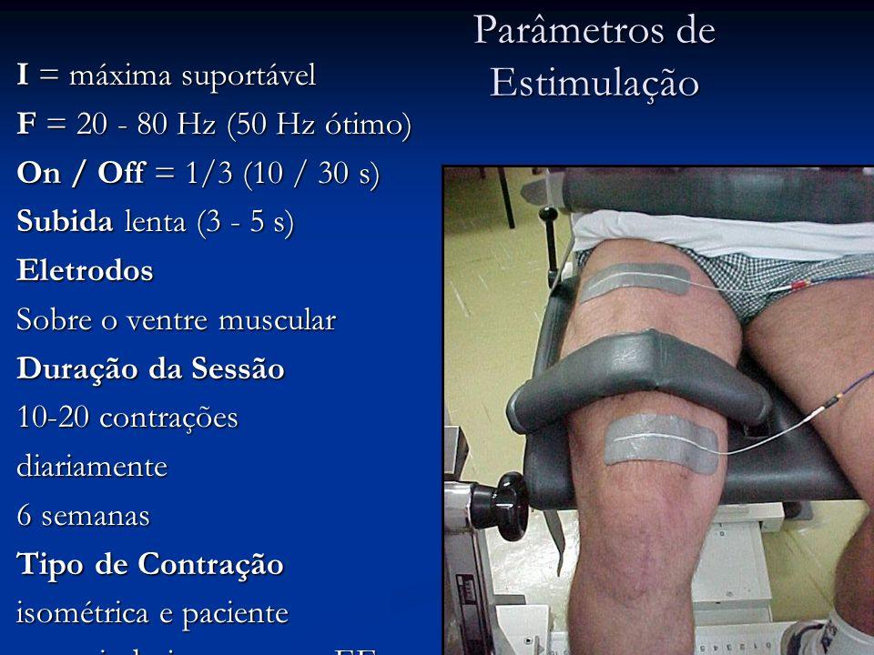 Parâmetros de Estimulação