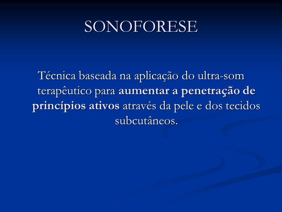 SONOFORESE