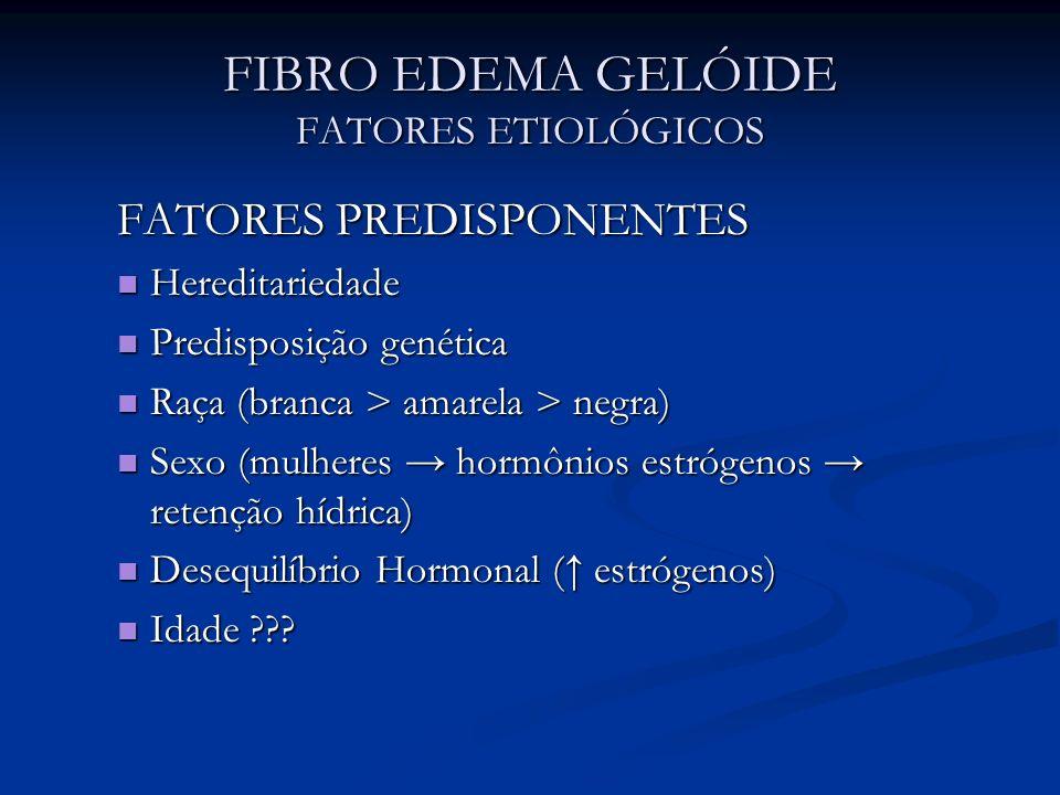 FIBRO EDEMA GELÓIDE FATORES ETIOLÓGICOS
